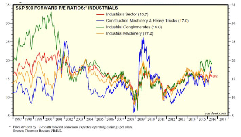 usa_industrials4